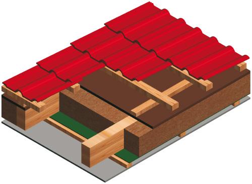 izoalce střechy konopí